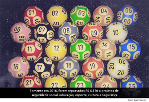 Loterias-CAIXA-repasses-de-recursos-interna-01