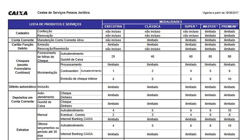 tabela tarifas