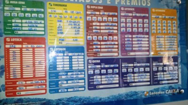 CAIXA e loterias